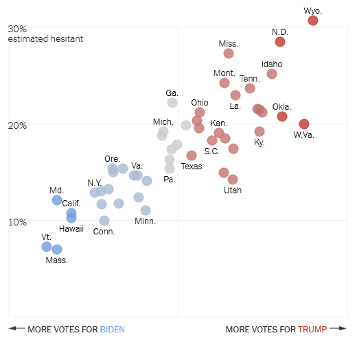 Связь вакцинации и политических взглядов